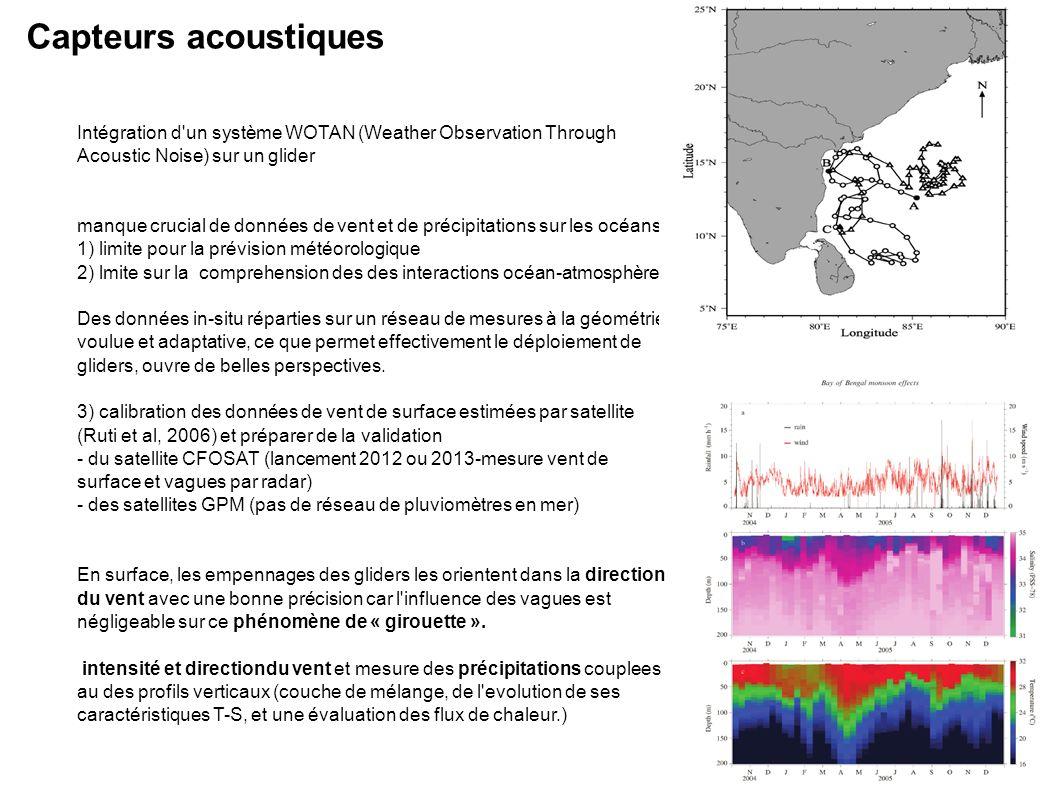 Intégration d un système WOTAN (Weather Observation Through Acoustic Noise) sur un glider manque crucial de données de vent et de précipitations sur les océans 1) limite pour la prévision météorologique 2) lmite sur la comprehension des des interactions océan-atmosphère Des données in-situ réparties sur un réseau de mesures à la géométrie voulue et adaptative, ce que permet effectivement le déploiement de gliders, ouvre de belles perspectives.