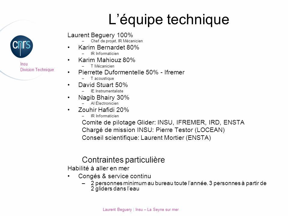 Laurent Beguery | Insu – La Seyne sur mer Léquipe technique Laurent Beguery 100% –Chef de projet, IR Mécanicien Karim Bernardet 80% –IR Informaticien
