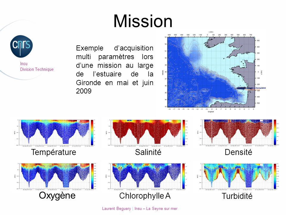Laurent Beguery | Insu – La Seyne sur mer Mission Exemple dacquisition multi paramètres lors dune mission au large de lestuaire de la Gironde en mai e
