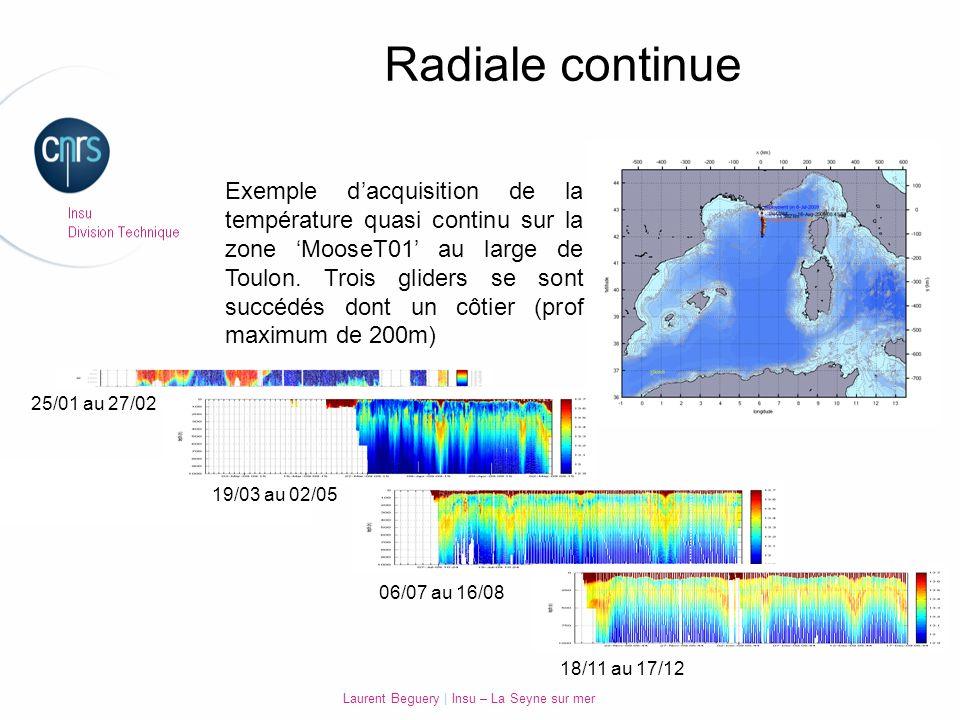Laurent Beguery | Insu – La Seyne sur mer Radiale continue 25/01 au 27/02 19/03 au 02/05 06/07 au 16/08 Exemple dacquisition de la température quasi c