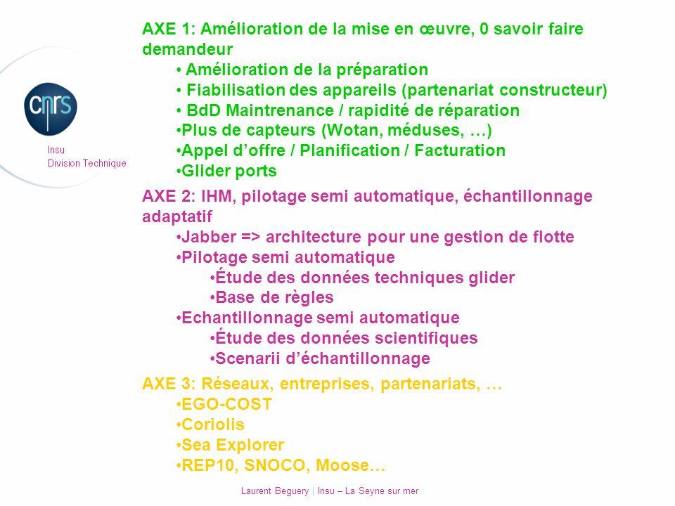 Laurent Beguery | Insu – La Seyne sur mer AXE 1: Amélioration de la mise en œuvre, 0 savoir faire demandeur Amélioration de la préparation Fiabilisati