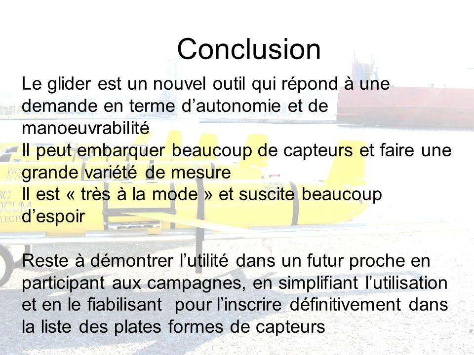 Laurent Beguery | Insu – La Seyne sur mer Conclusion Le glider est un nouvel outil qui répond à une demande en terme dautonomie et de manoeuvrabilité