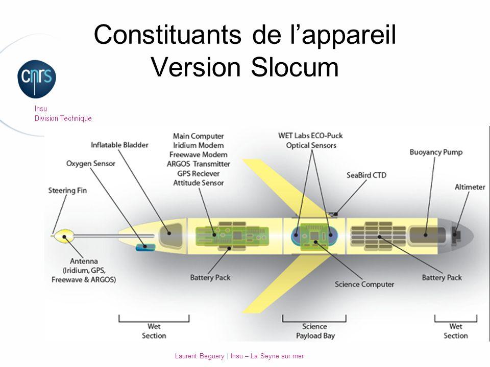 Laurent Beguery | Insu – La Seyne sur mer Constituants de lappareil Version Slocum