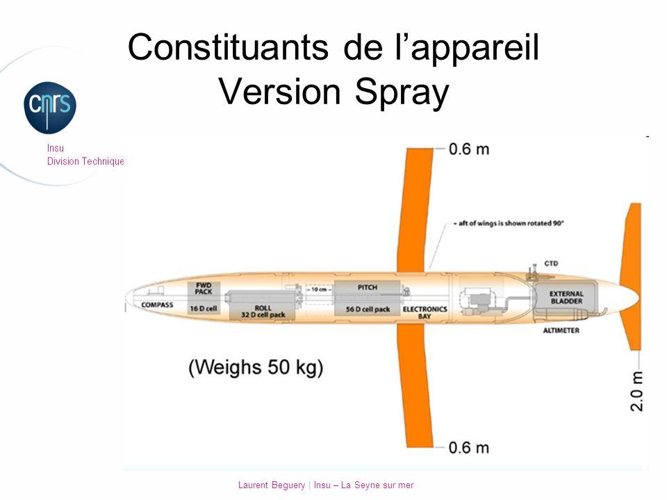 Laurent Beguery   Insu – La Seyne sur mer Constituants de lappareil Version SeaGlider