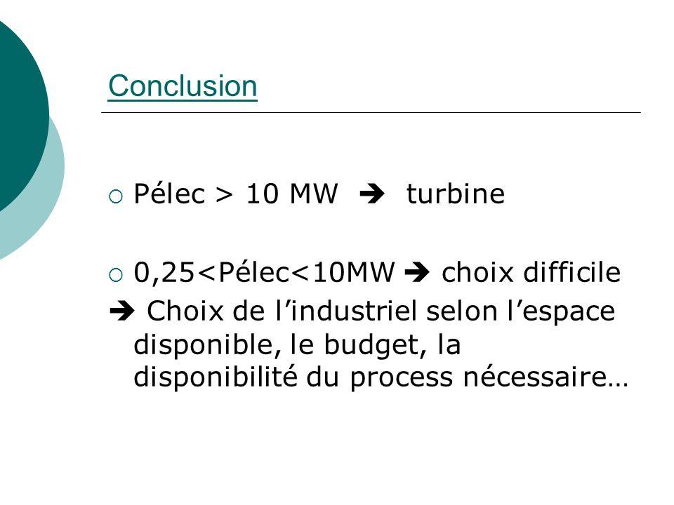 Conclusion Pélec > 10 MW turbine 0,25<Pélec<10MW choix difficile Choix de lindustriel selon lespace disponible, le budget, la disponibilité du process