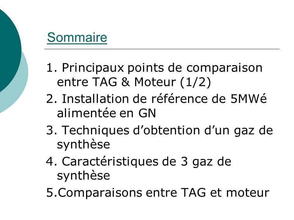 Sommaire 1. Principaux points de comparaison entre TAG & Moteur (1/2) 2. Installation de référence de 5MWé alimentée en GN 3. Techniques dobtention du