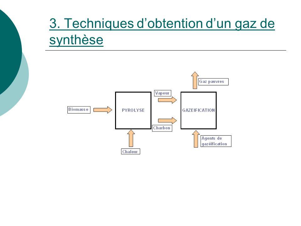 3. Techniques dobtention dun gaz de synthèse