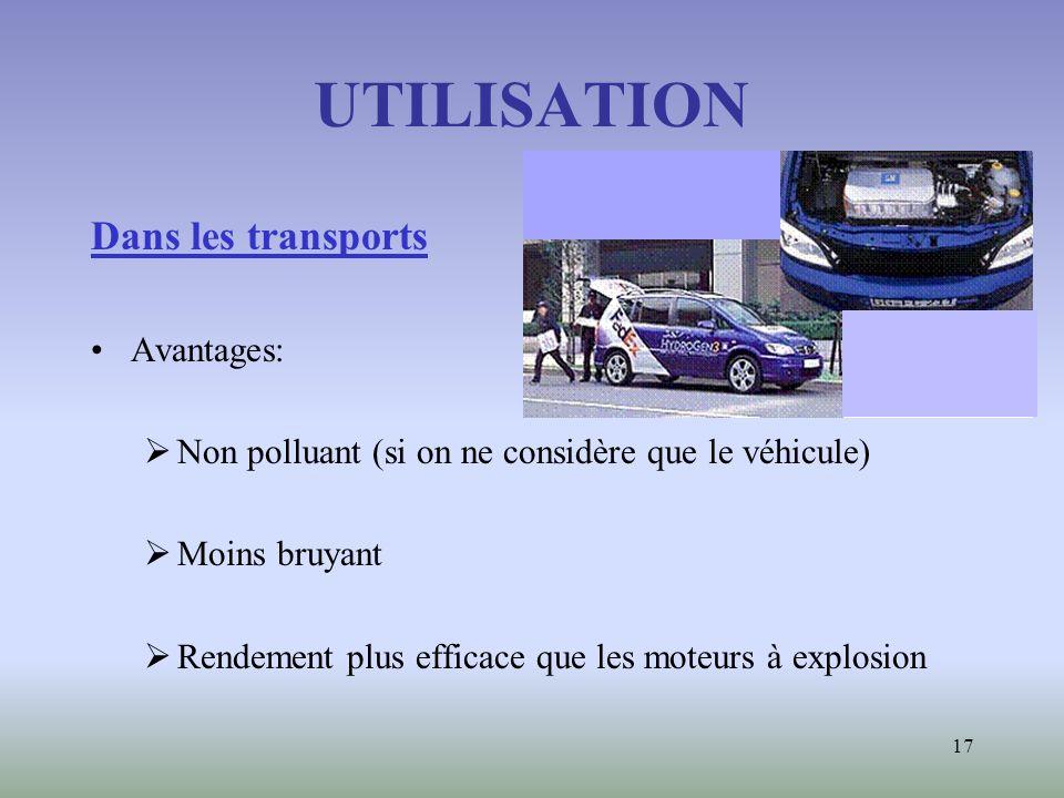 17 UTILISATION Dans les transports Avantages: Non polluant (si on ne considère que le véhicule) Moins bruyant Rendement plus efficace que les moteurs