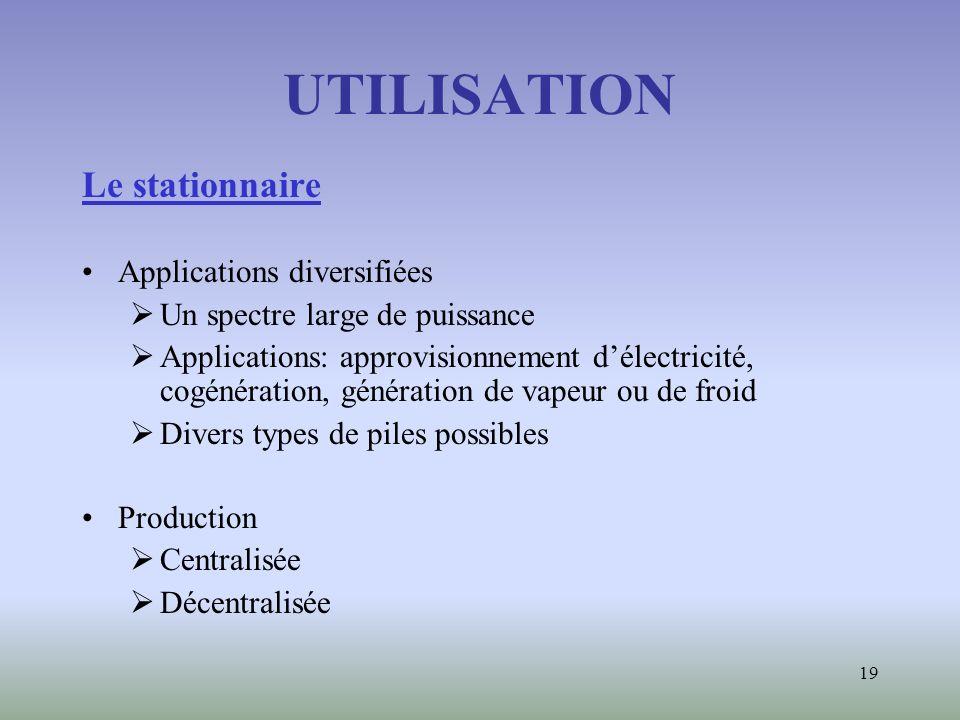 19 UTILISATION Le stationnaire Applications diversifiées Un spectre large de puissance Applications: approvisionnement délectricité, cogénération, gén