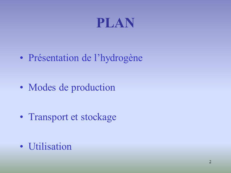 2 PLAN Présentation de lhydrogène Modes de production Transport et stockage Utilisation