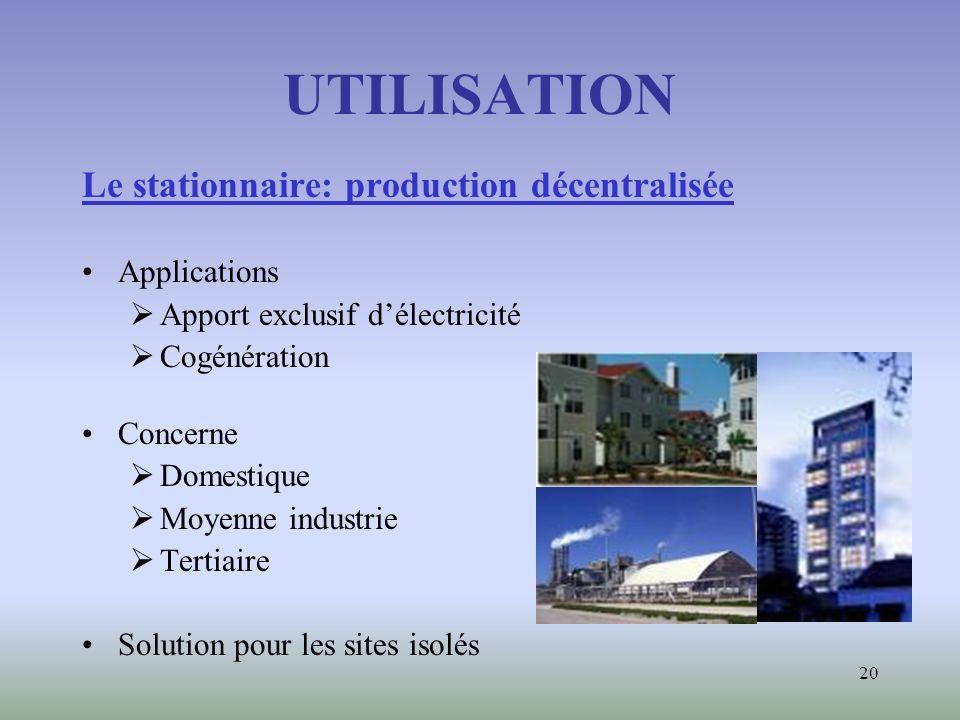 20 UTILISATION Le stationnaire: production décentralisée Applications Apport exclusif délectricité Cogénération Concerne Domestique Moyenne industrie
