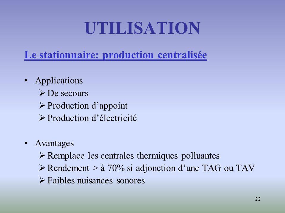 22 UTILISATION Le stationnaire: production centralisée Applications De secours Production dappoint Production délectricité Avantages Remplace les cent