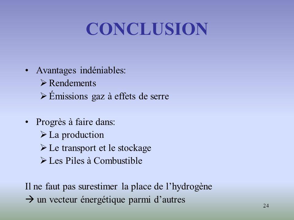 24 CONCLUSION Avantages indéniables: Rendements Émissions gaz à effets de serre Progrès à faire dans: La production Le transport et le stockage Les Pi