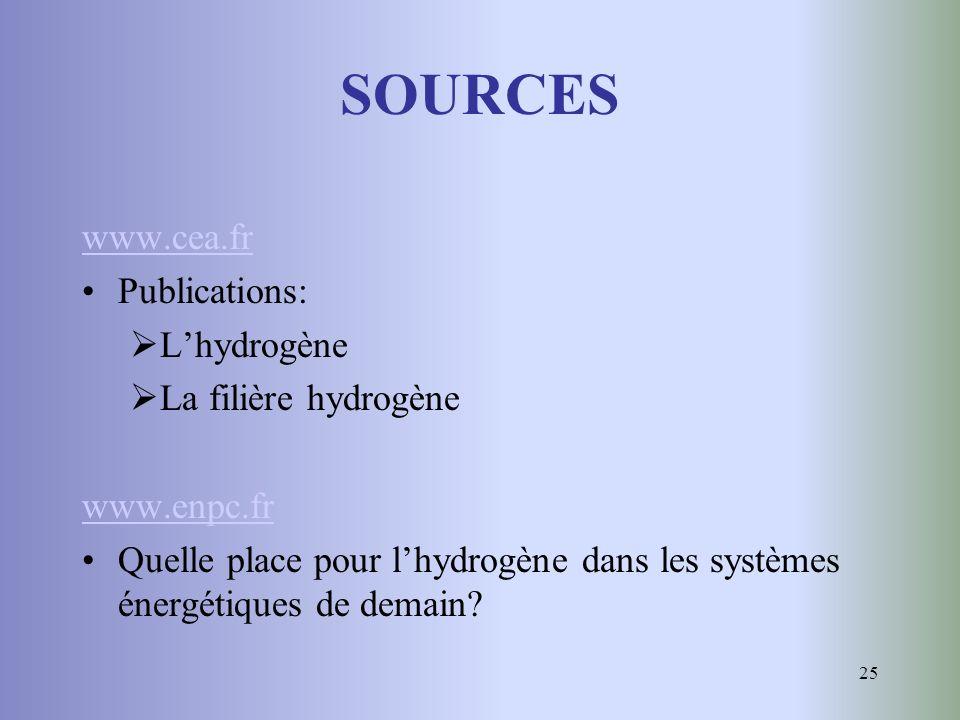 25 SOURCES www.cea.fr Publications: Lhydrogène La filière hydrogène www.enpc.fr Quelle place pour lhydrogène dans les systèmes énergétiques de demain?