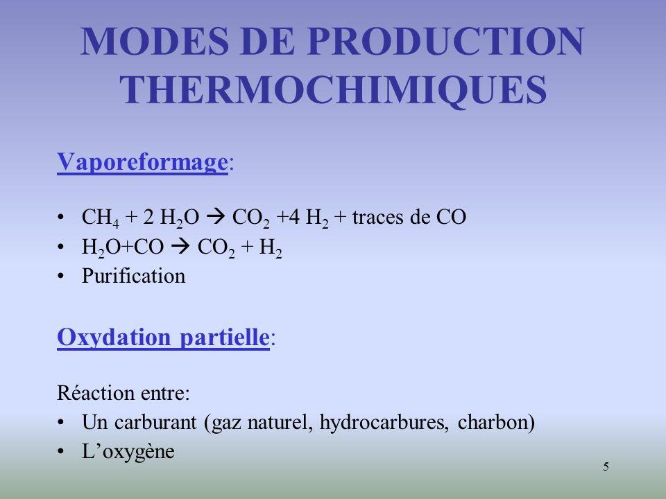 5 MODES DE PRODUCTION THERMOCHIMIQUES Vaporeformage: CH 4 + 2 H 2 O CO 2 +4 H 2 + traces de CO H 2 O+CO CO 2 + H 2 Purification Oxydation partielle: R