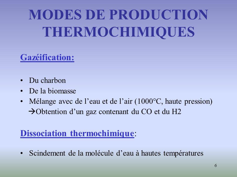 6 MODES DE PRODUCTION THERMOCHIMIQUES Gazéification: Du charbon De la biomasse Mélange avec de leau et de lair (1000°C, haute pression) Obtention dun