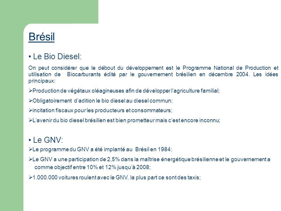 Brésil Le Bio Diesel: On peut considérer que le débout du développement est le Programme National de Production et utilisation de Biocarburants édité