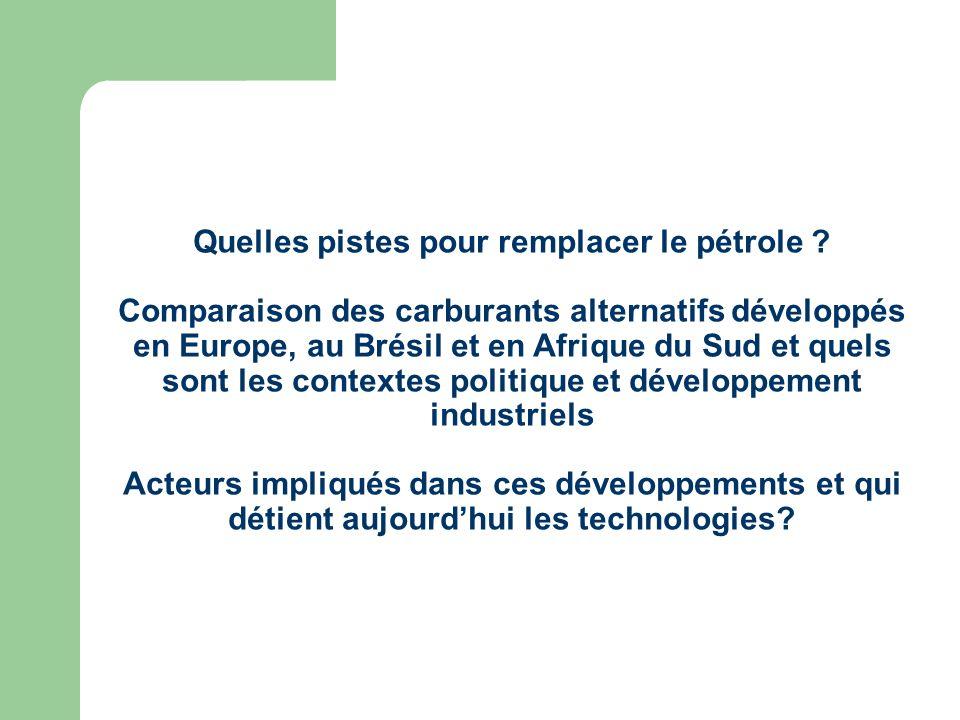 Quelles pistes pour remplacer le pétrole ? Comparaison des carburants alternatifs développés en Europe, au Brésil et en Afrique du Sud et quels sont l