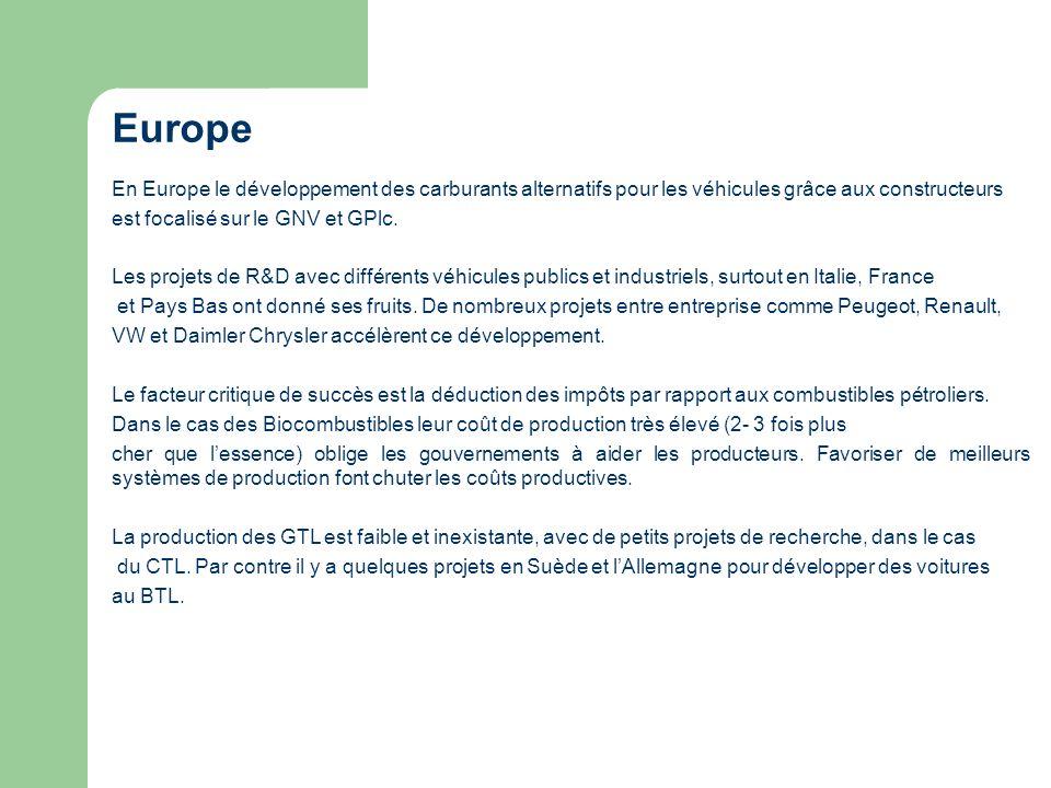 Europe En Europe le développement des carburants alternatifs pour les véhicules grâce aux constructeurs est focalisé sur le GNV et GPlc. Les projets d