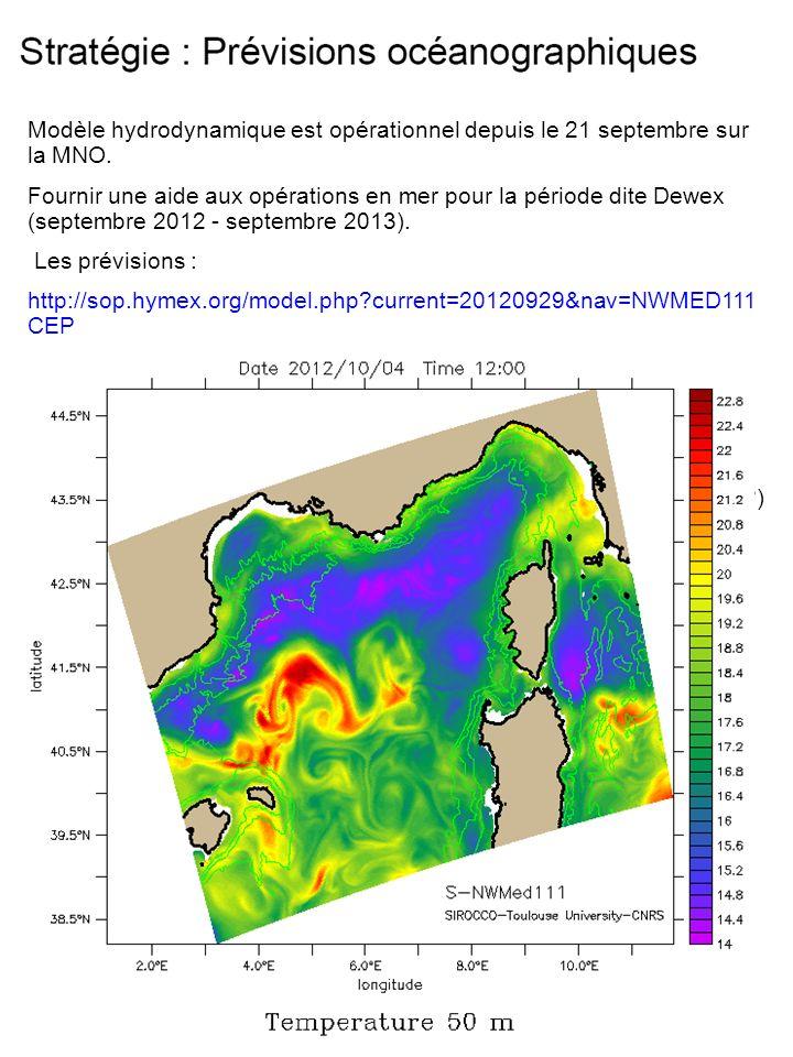 Modèle hydrodynamique est opérationnel depuis le 21 septembre sur la MNO. Fournir une aide aux opérations en mer pour la période dite Dewex (septembre