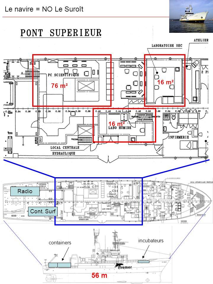 56 m 76 m² 16 m² Cont. Surf Radio incubateurs containers