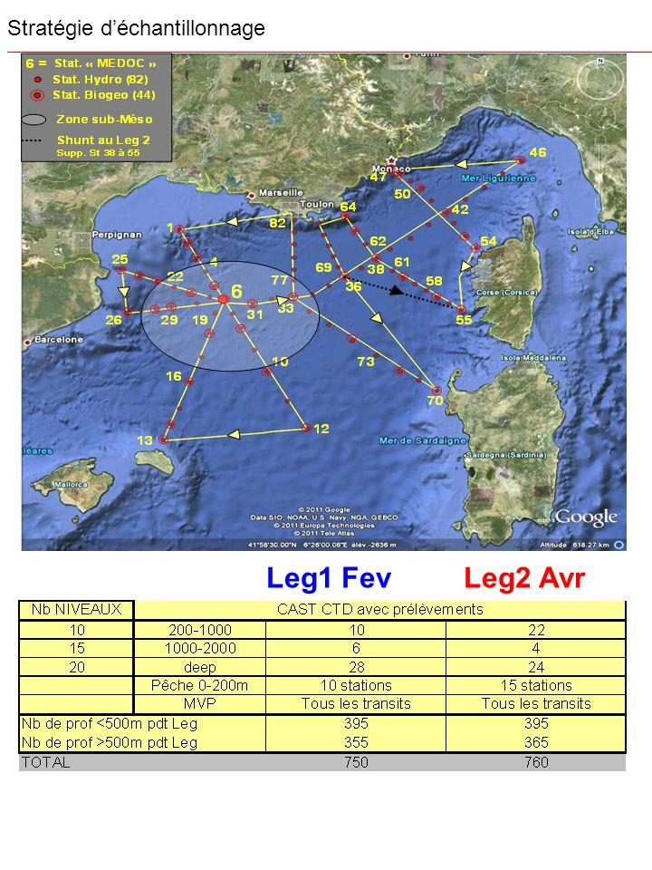 Stratégie déchantillonnage Leg1 Fev Leg2 Avr