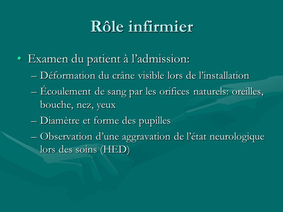 Rôle infirmier Examen du patient à ladmission:Examen du patient à ladmission: –Déformation du crâne visible lors de linstallation –Écoulement de sang