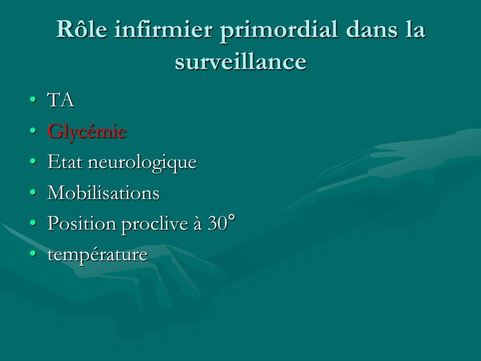 Rôle infirmier primordial dans la surveillance TATA GlycémieGlycémie Etat neurologiqueEtat neurologique MobilisationsMobilisations Position proclive à