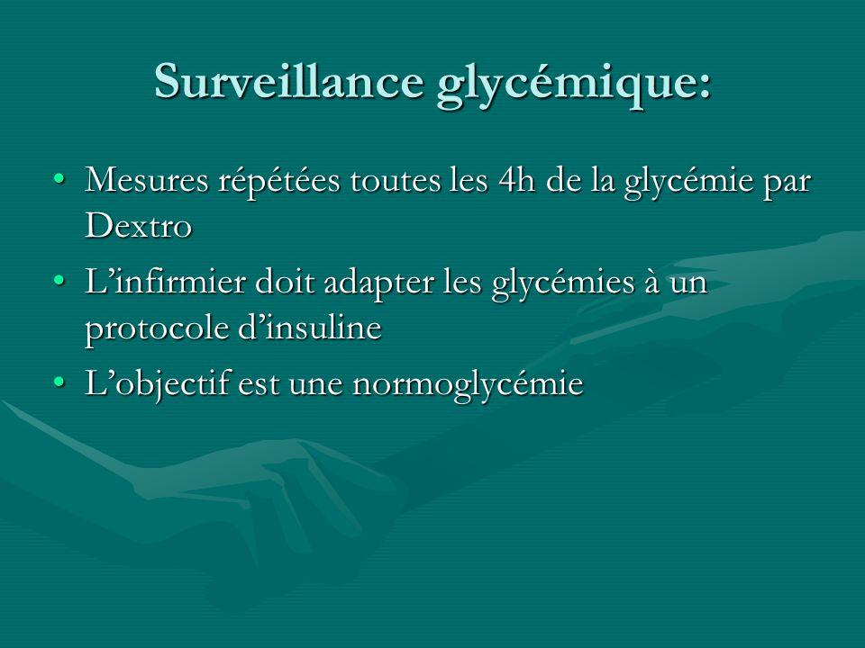 Surveillance glycémique: Mesures répétées toutes les 4h de la glycémie par DextroMesures répétées toutes les 4h de la glycémie par Dextro Linfirmier d