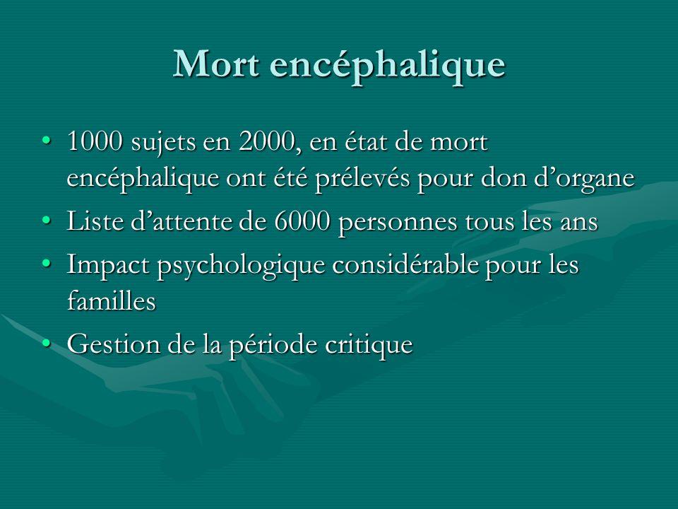 Mort encéphalique 1000 sujets en 2000, en état de mort encéphalique ont été prélevés pour don dorgane1000 sujets en 2000, en état de mort encéphalique