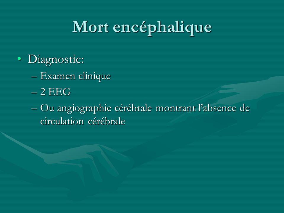 Mort encéphalique Diagnostic:Diagnostic: –Examen clinique –2 EEG –Ou angiographie cérébrale montrant labsence de circulation cérébrale