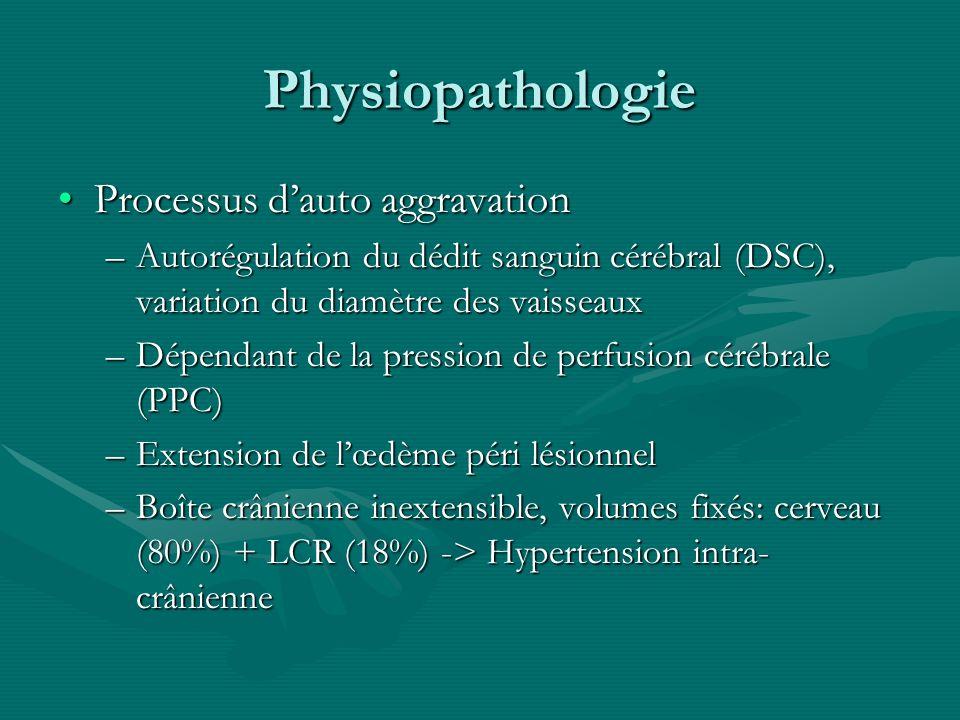 Physiopathologie Processus dauto aggravationProcessus dauto aggravation –Autorégulation du dédit sanguin cérébral (DSC), variation du diamètre des vai