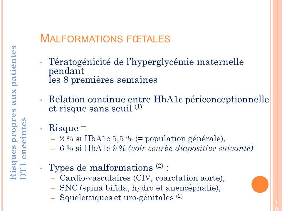 Tératogénicité de lhyperglycémie maternelle pendant les 8 premières semaines Relation continue entre HbA1c périconceptionnelle et risque sans seuil (1) Risque = – 2 % si HbA1c 5,5 % (= population générale), – 6 % si HbA1c 9 % (voir courbe diapositive suivante) Types de malformations (2) : – Cardio-vasculaires (CIV, coarctation aorte), – SNC (spina bifida, hydro et anencéphalie), – Squelettiques et uro-génitales (2) M ALFORMATIONS FŒTALES Risques propres aux patientes DT1 enceintes 10