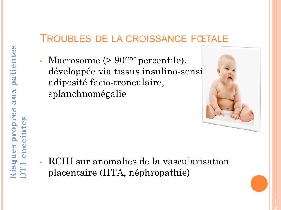 Macrosomie (> 90 ème percentile), développée via tissus insulino-sensibles : adiposité facio-tronculaire, splanchnomégalie RCIU sur anomalies de la vascularisation placentaire (HTA, néphropathie) T ROUBLES DE LA CROISSANCE FŒTALE Risques propres aux patientes DT1 enceintes 12