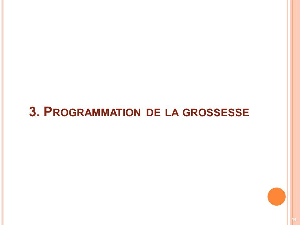 3. P ROGRAMMATION DE LA GROSSESSE 14
