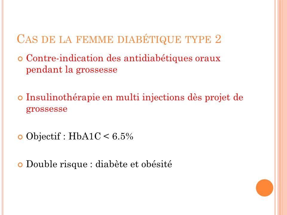 C AS DE LA FEMME DIABÉTIQUE TYPE 2 Contre-indication des antidiabétiques oraux pendant la grossesse Insulinothérapie en multi injections dès projet de grossesse Objectif : HbA1C < 6.5% Double risque : diabète et obésité