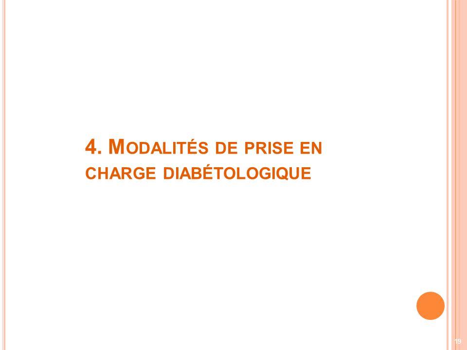 4. M ODALITÉS DE PRISE EN CHARGE DIABÉTOLOGIQUE 19