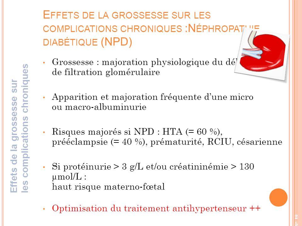 Grossesse : majoration physiologique du débit de filtration glomérulaire Apparition et majoration fréquente dune micro ou macro-albuminurie Risques majorés si NPD : HTA (= 60 %), prééclampsie (= 40 %), prématurité, RCIU, césarienne Si protéinurie > 3 g/L et/ou créatininémie > 130 µmol/L : haut risque materno-fœtal Optimisation du traitement antihypertenseur ++ E FFETS DE LA GROSSESSE SUR LES COMPLICATIONS CHRONIQUES :N ÉPHROPATHIE DIABÉTIQUE (NPD) Effets de la grossesse sur les complications chroniques 25