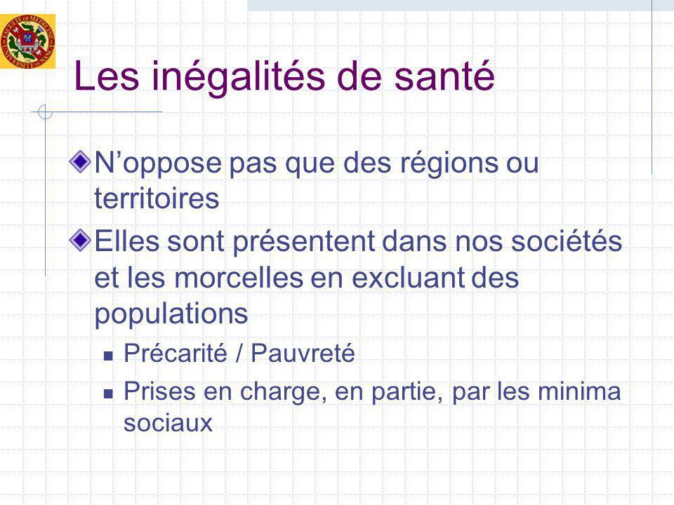 Les inégalités de santé Noppose pas que des régions ou territoires Elles sont présentent dans nos sociétés et les morcelles en excluant des populations Précarité / Pauvreté Prises en charge, en partie, par les minima sociaux