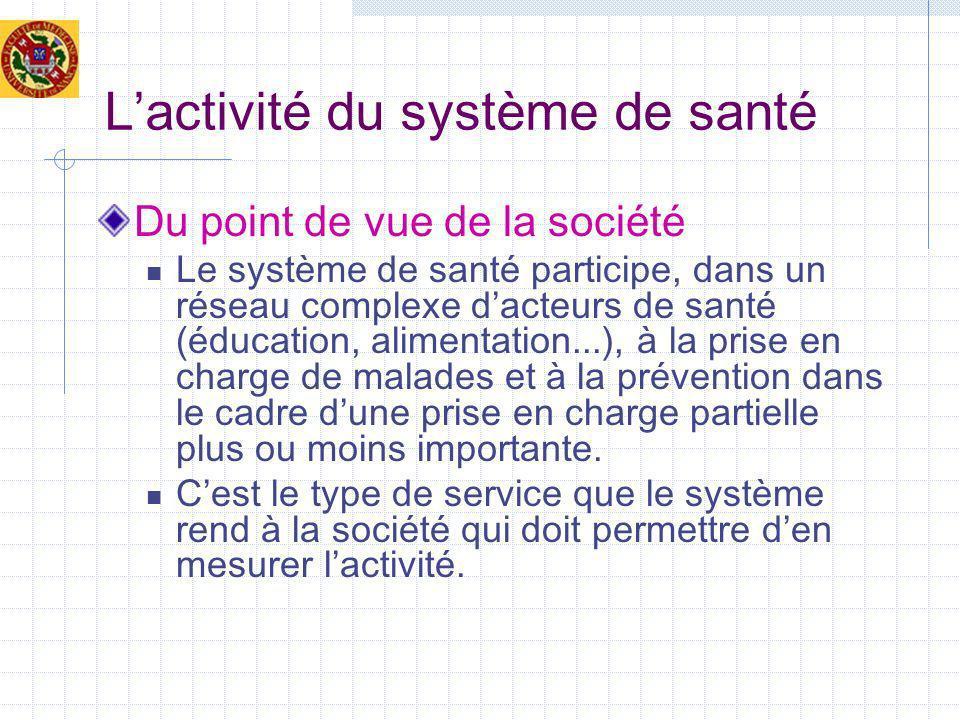 Lactivité du système de santé Du point de vue de la société Le système de santé participe, dans un réseau complexe dacteurs de santé (éducation, alimentation...), à la prise en charge de malades et à la prévention dans le cadre dune prise en charge partielle plus ou moins importante.