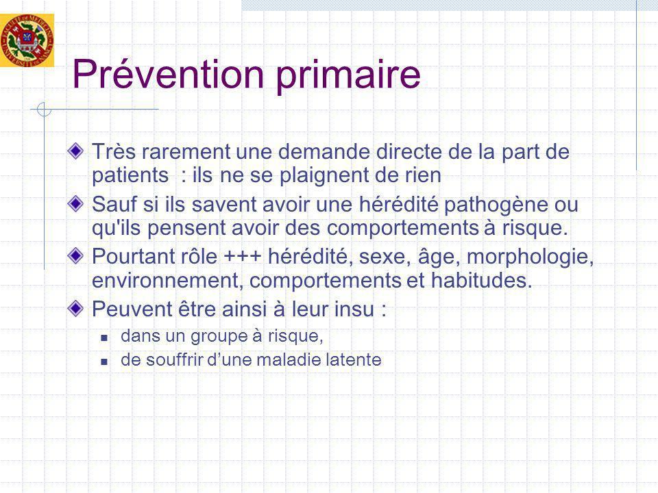 Prévention primaire Très rarement une demande directe de la part de patients : ils ne se plaignent de rien Sauf si ils savent avoir une hérédité pathogène ou qu ils pensent avoir des comportements à risque.