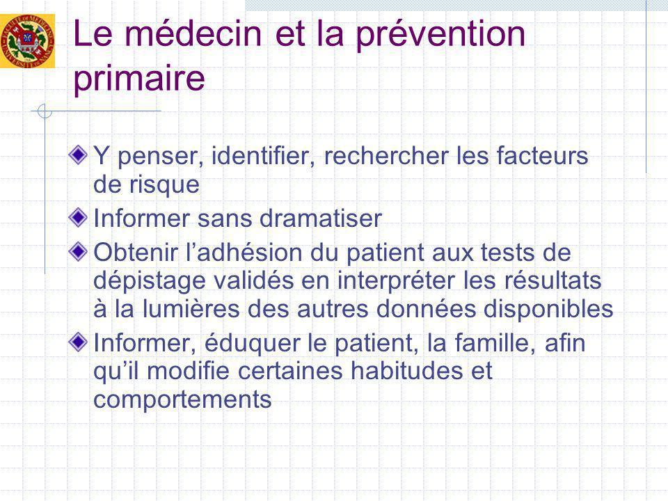 Le médecin et la prévention primaire Y penser, identifier, rechercher les facteurs de risque Informer sans dramatiser Obtenir ladhésion du patient aux