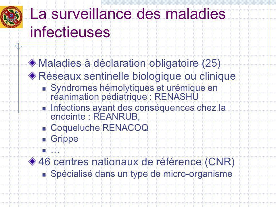 La surveillance des maladies infectieuses Maladies à déclaration obligatoire (25) Réseaux sentinelle biologique ou clinique Syndromes hémolytiques et