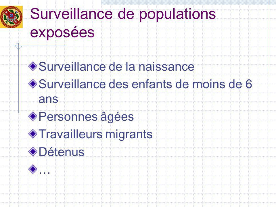 Surveillance de populations exposées Surveillance de la naissance Surveillance des enfants de moins de 6 ans Personnes âgées Travailleurs migrants Détenus …