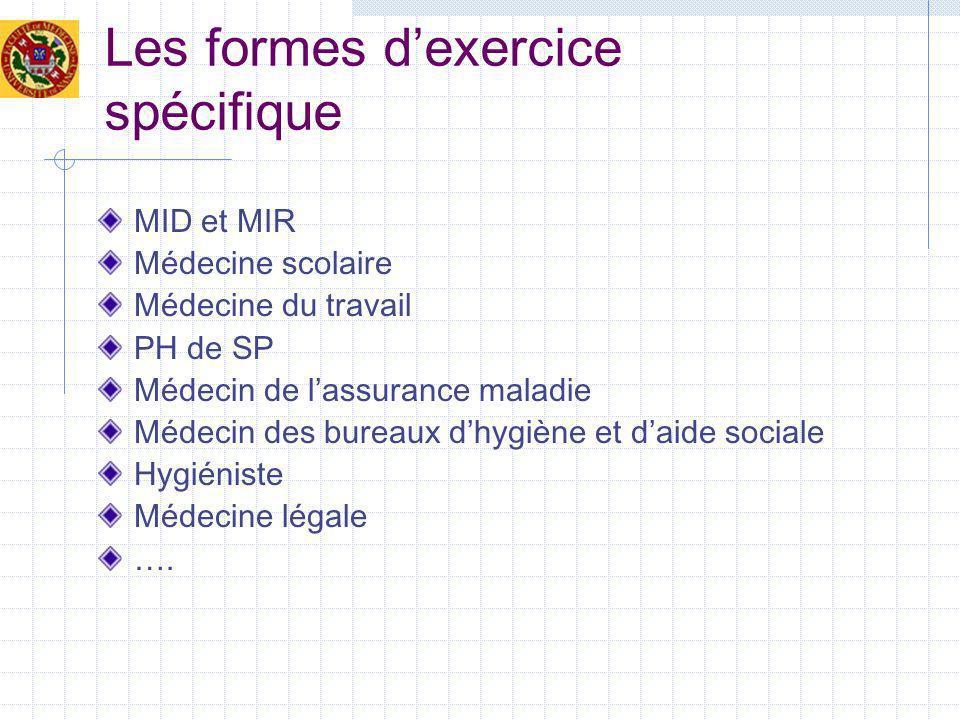 Les formes dexercice spécifique MID et MIR Médecine scolaire Médecine du travail PH de SP Médecin de lassurance maladie Médecin des bureaux dhygiène et daide sociale Hygiéniste Médecine légale ….