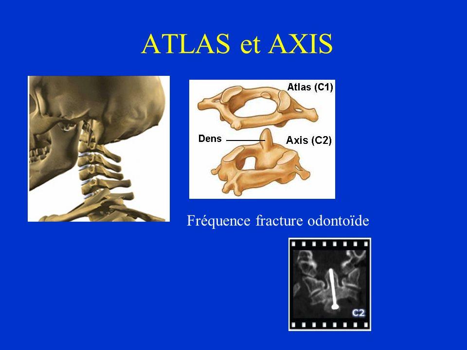 ATLAS et AXIS Fréquence fracture odontoïde