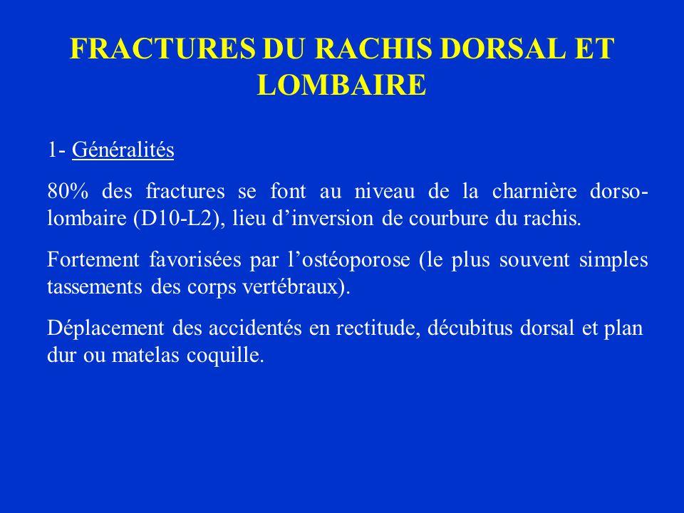 FRACTURES DU RACHIS DORSAL ET LOMBAIRE 1- Généralités 80% des fractures se font au niveau de la charnière dorso- lombaire (D10-L2), lieu dinversion de