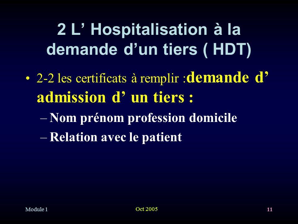 Module 1 Oct 2005 11 2 L Hospitalisation à la demande dun tiers ( HDT) 2-2 les certificats à remplir : demande d admission d un tiers : –Nom prénom profession domicile –Relation avec le patient