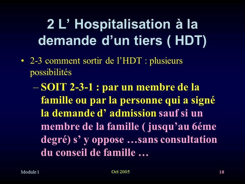 Module 1 Oct 2005 18 2 L Hospitalisation à la demande dun tiers ( HDT) 2-3 comment sortir de lHDT : plusieurs possibilités –SOIT 2-3-1 : par un membre de la famille ou par la personne qui a signé la demande d admission sauf si un membre de la famille ( jusquau 6éme degré) s y oppose …sans consultation du conseil de famille …