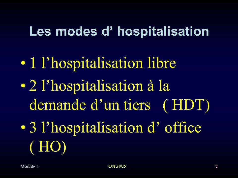 Module 1 Oct 2005 23 3 lhospitalisation d office ( HO) 3-1 le cadre –Concerne les malades mentaux compromettant lordre public et la sécurité des personnes –Cest une mesure administrative prise par le préfet du département (préfet de police à Paris)